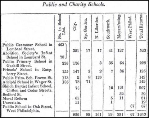 School chart (1)